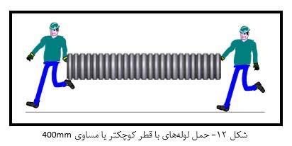 حمل لوله با قطر کوچکتر یا مساوی 400mm