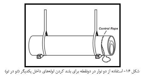 استفاده از دو نوار در دونقطه برای بلند کردن لوله داخل یکدیگر (تو در تو)