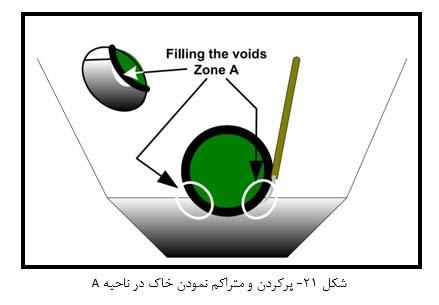 پرکردن و متراکم نمودن خاک در ناحیه A